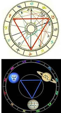 wessex-astrology1