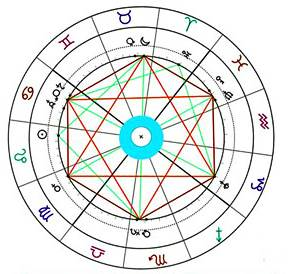 wessex-astrology23